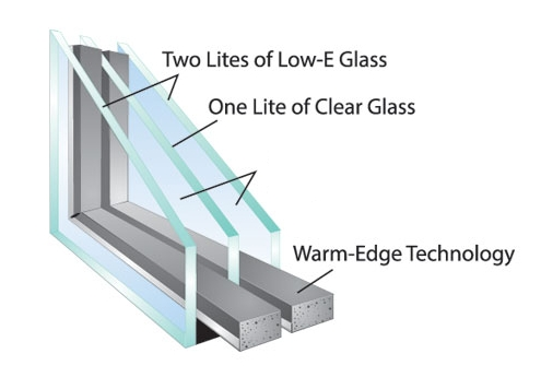 Insulated Glass Units Chicago Tempered Glass 2945 N